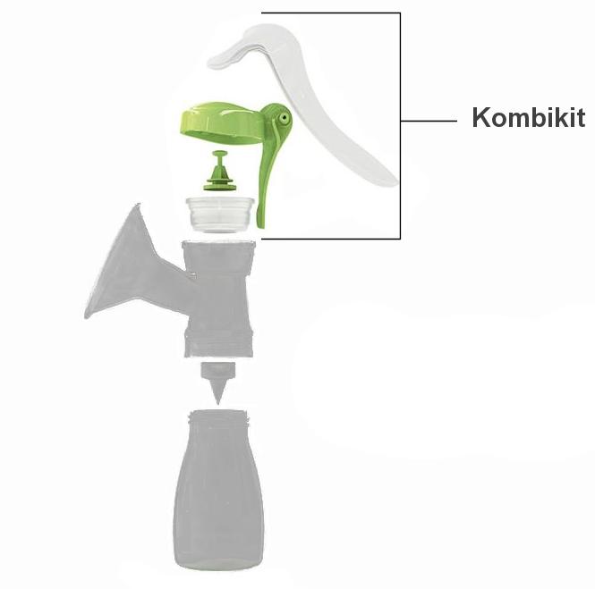 ARDO Amaryll KombiKit részei